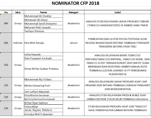 Nominator CFP 2018
